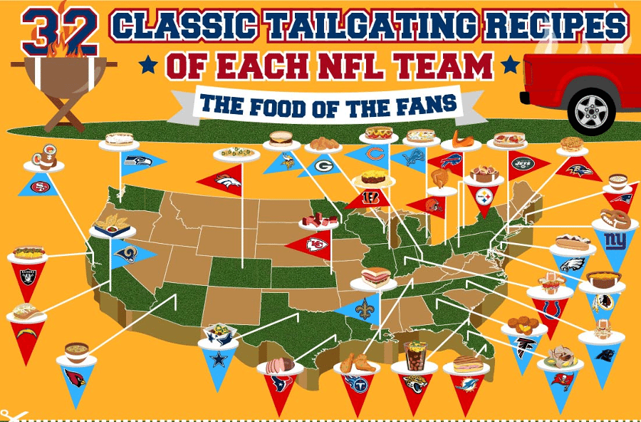 NFL Tailgating Foods by Team