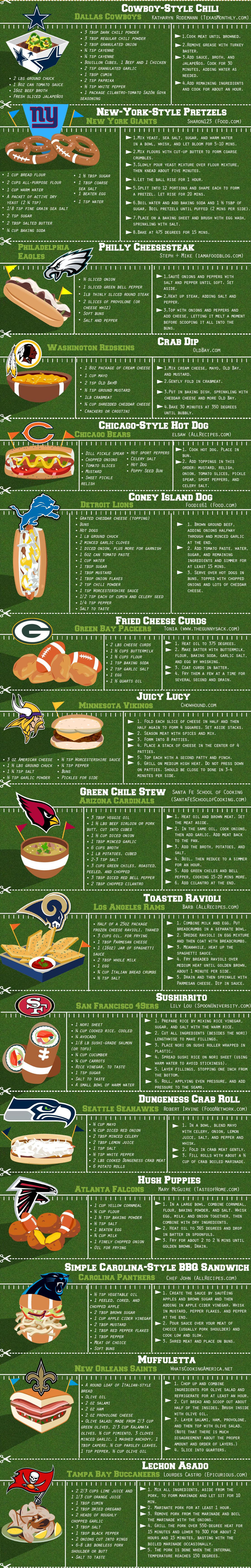 NFC Tailgating Finger Foods by Team