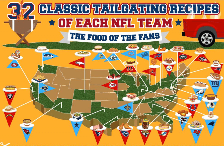Tailgating Finger Food Recipes For Each Nfl Team