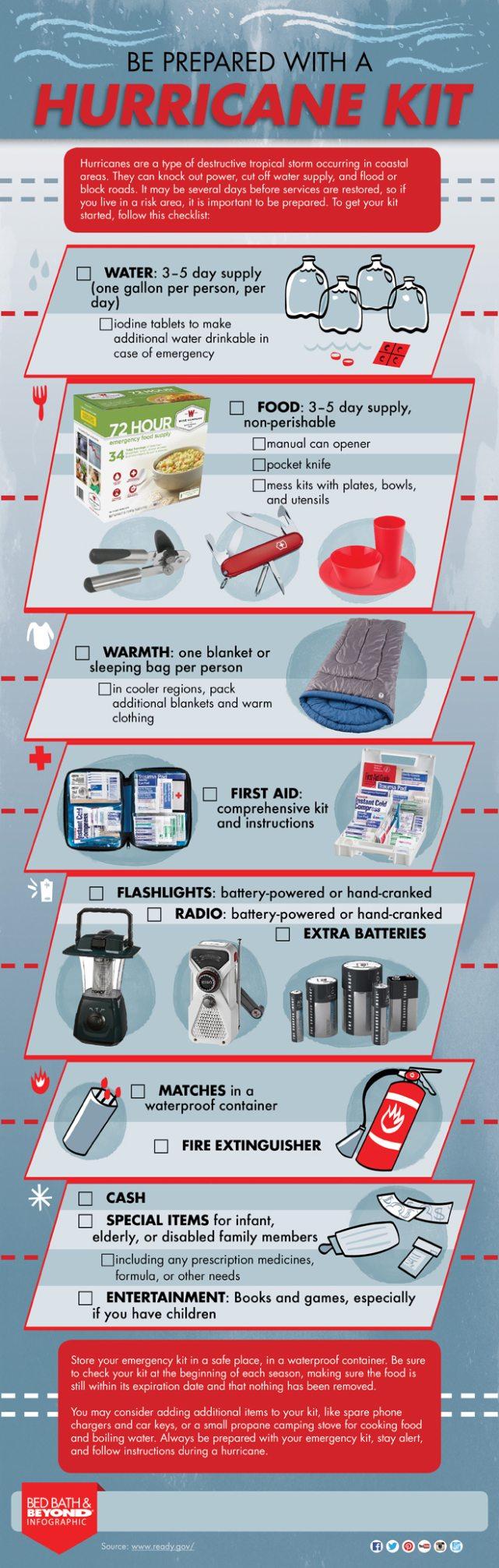 Hurricane Preparation List