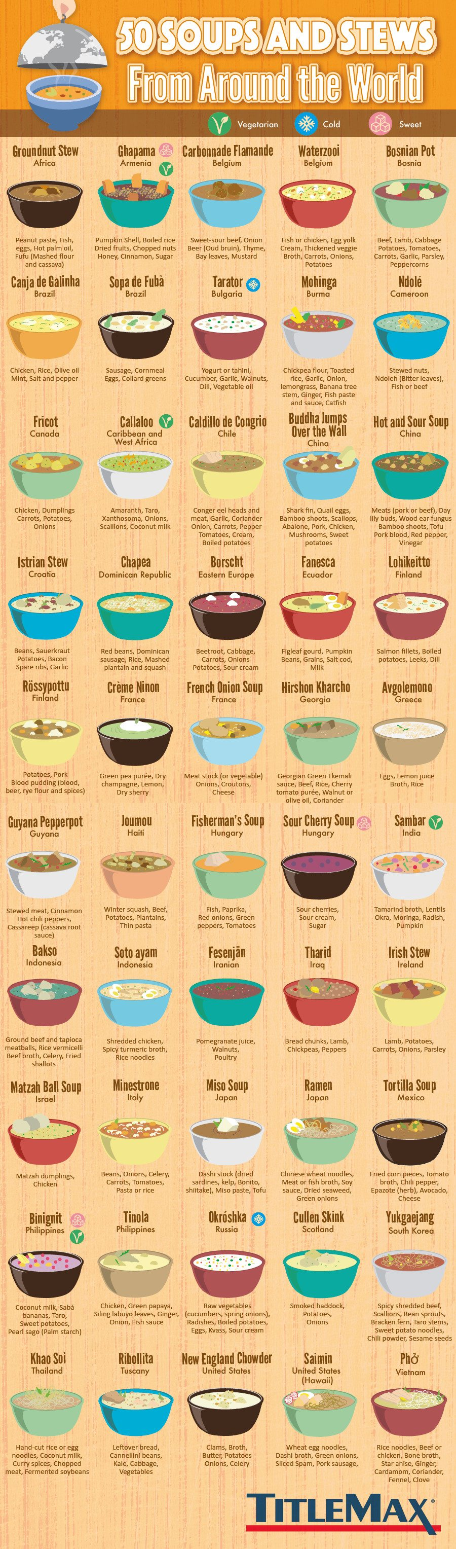 Soups and Stews around the world recipes