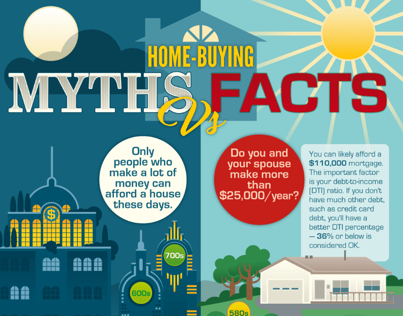 Home-Buying Myths vs Facts – Expect the Unexpected!
