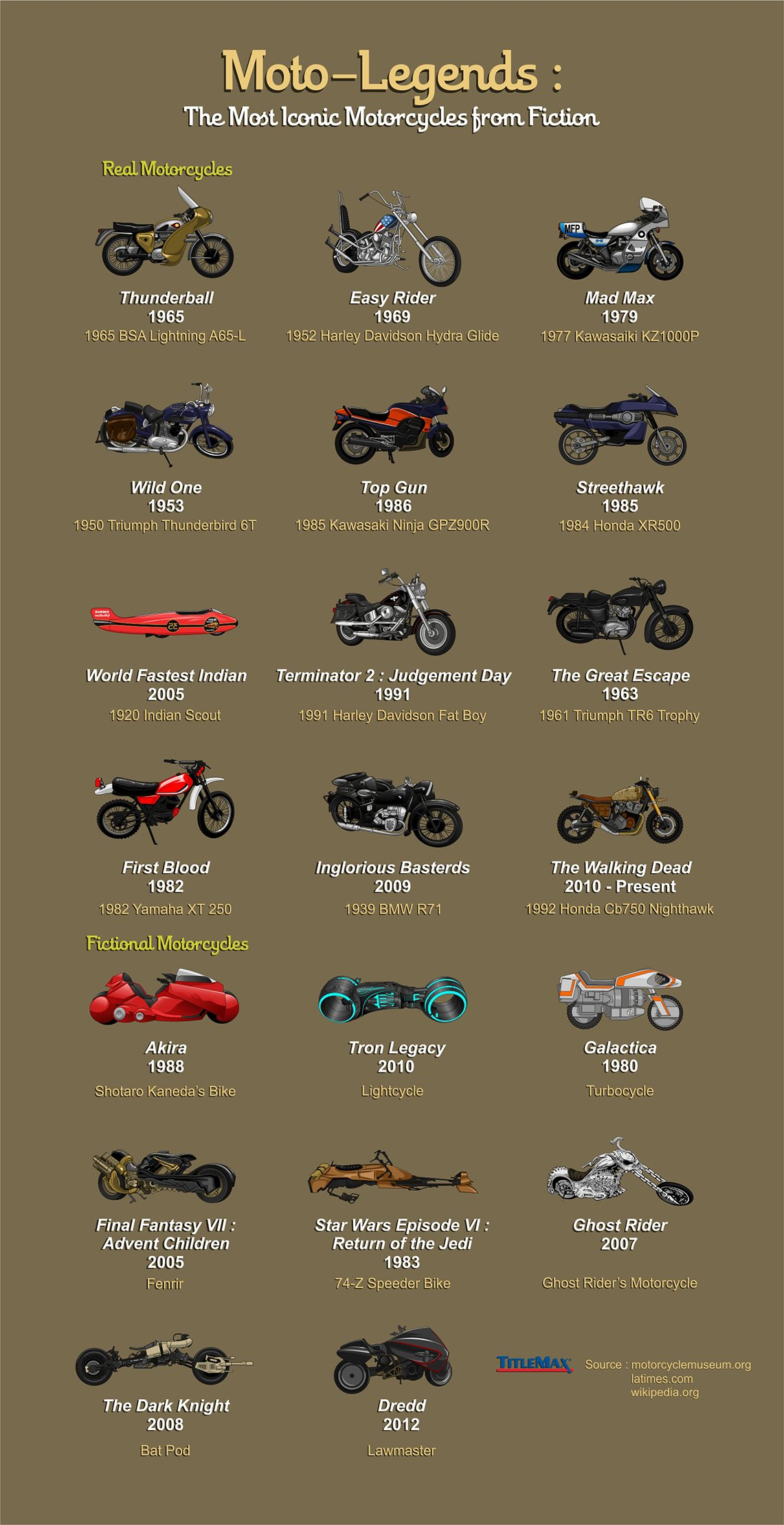 Iconic Fictional Motorcycles