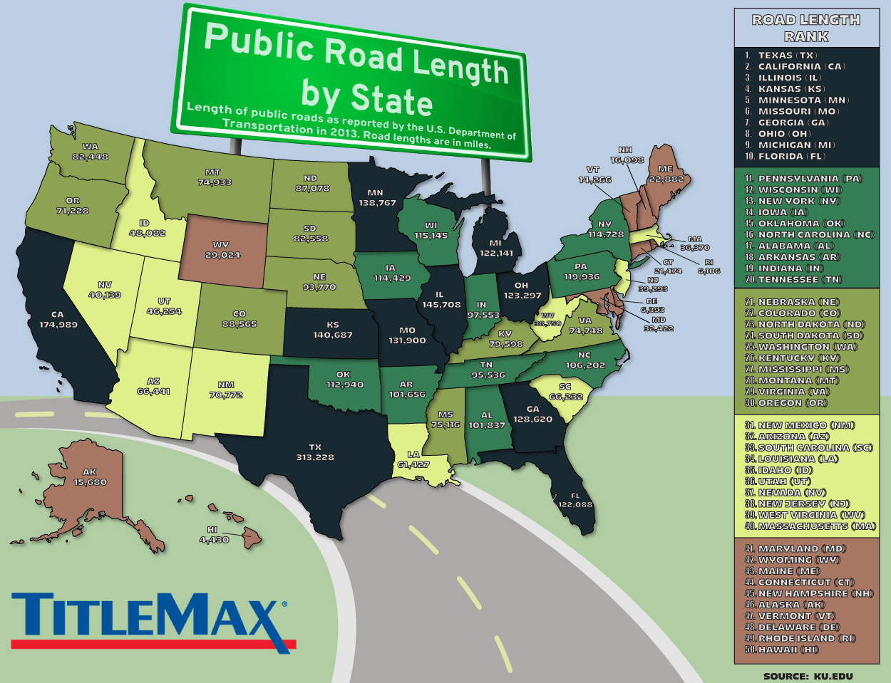 Public Road Length by state