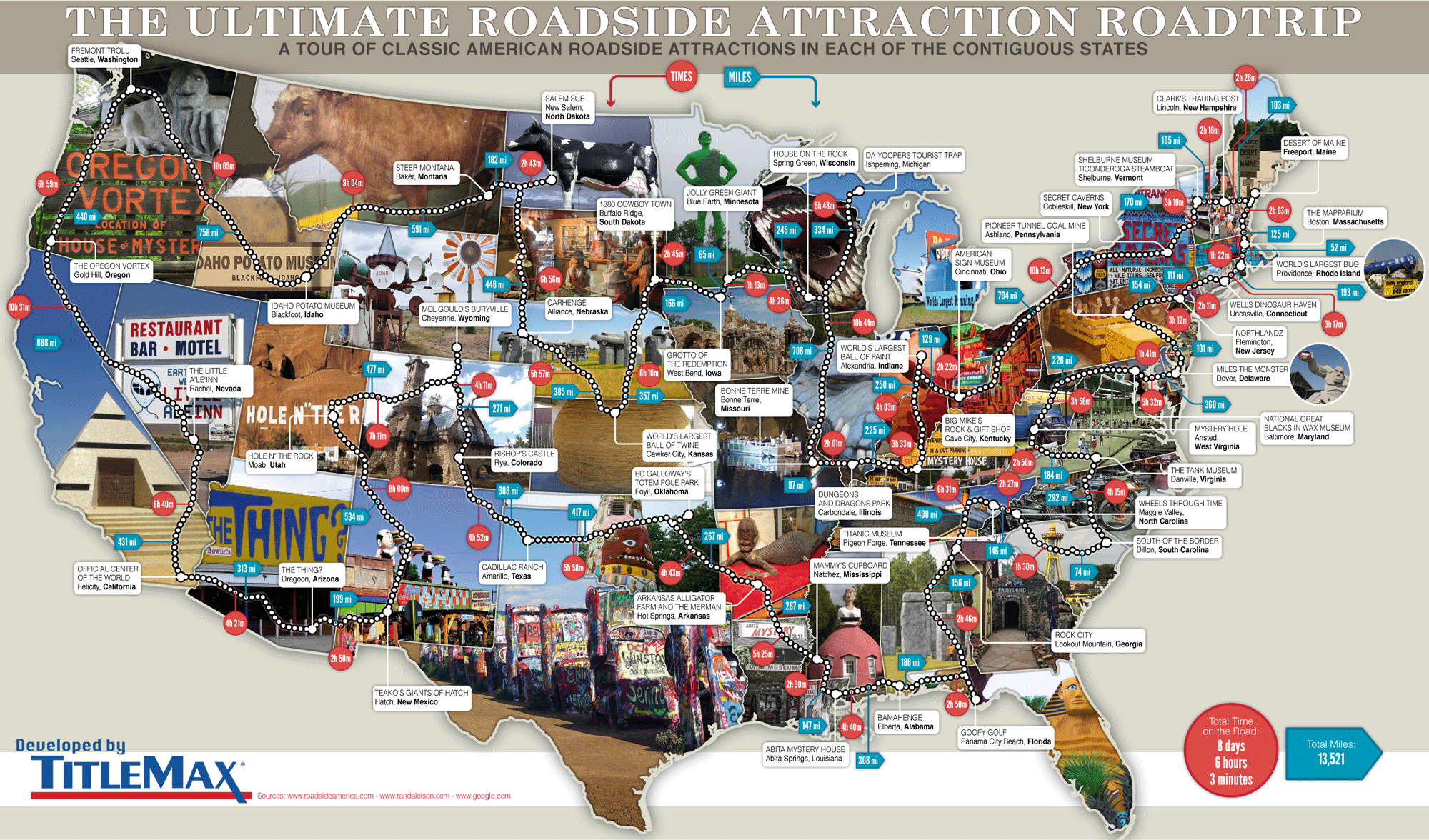 79 Weird Roadside Attractions Road Trip[INFOGRAPHIC] TitleMax