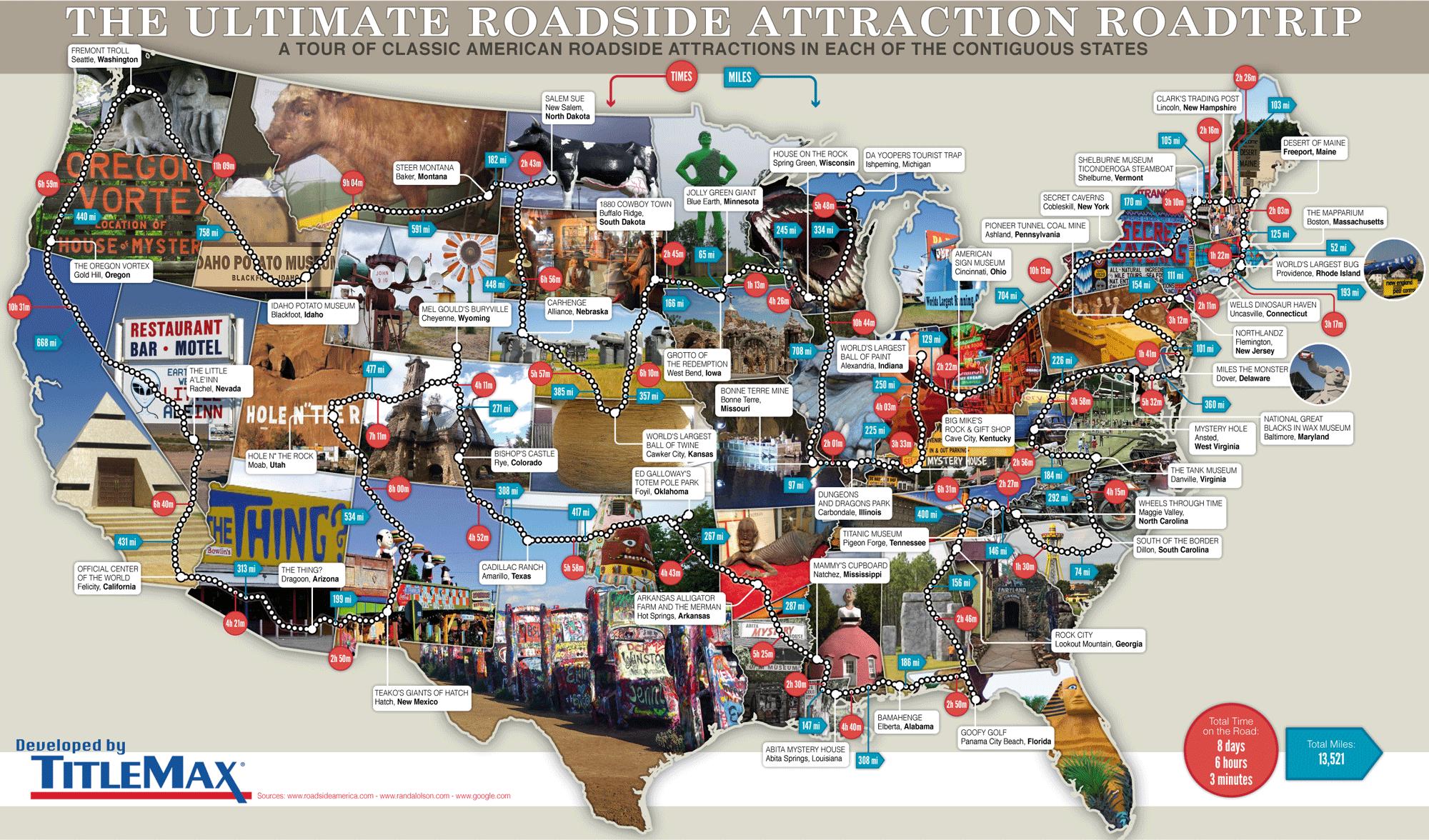 Ultimate Roadside Attraction Roadtrip