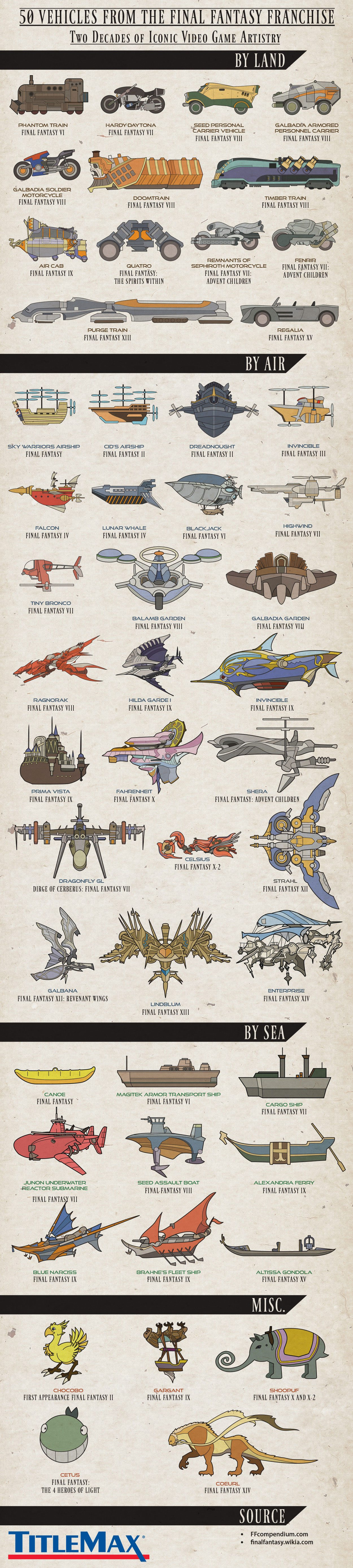 Final Fantasy Vehicles